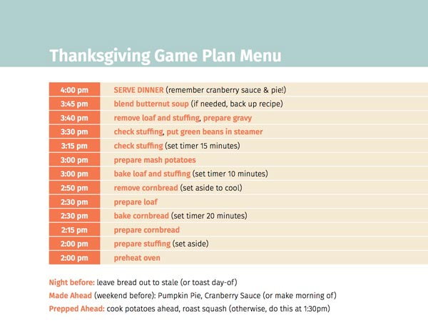 Thanksgiving Game Plan outline